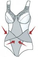 ΚΟΡΜΑΚΙ χωρίς μπανέλες που συγκρατεί την κοιλιά και το στομάχι και λεπταίνει τη μέση